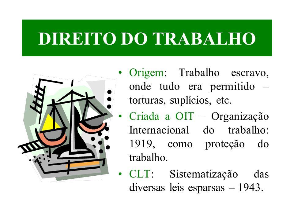 DIREITO DO TRABALHO Origem: Trabalho escravo, onde tudo era permitido – torturas, suplícios, etc. Criada a OIT – Organização Internacional do trabalho