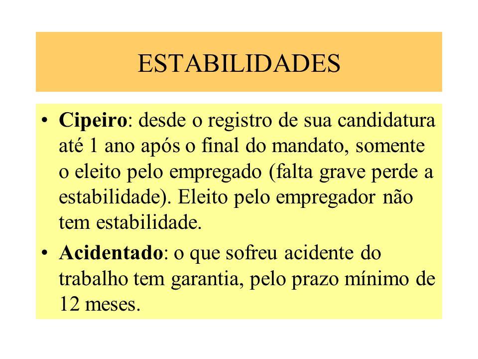 ESTABILIDADES Cipeiro: desde o registro de sua candidatura até 1 ano após o final do mandato, somente o eleito pelo empregado (falta grave perde a est