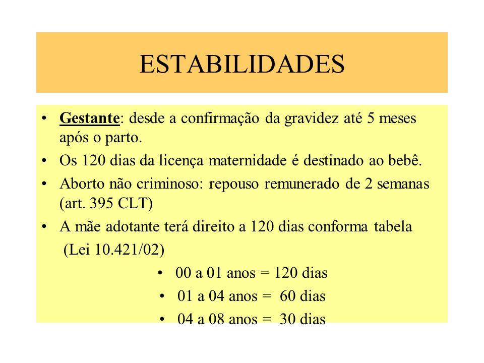 ESTABILIDADES Gestante: desde a confirmação da gravidez até 5 meses após o parto. Os 120 dias da licença maternidade é destinado ao bebê. Aborto não c