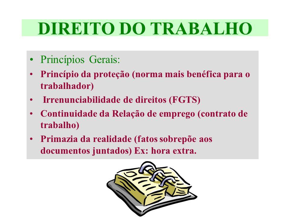DIREITO DO TRABALHO Princípios Gerais: Princípio da proteção (norma mais benéfica para o trabalhador) Irrenunciabilidade de direitos (FGTS) Continuida