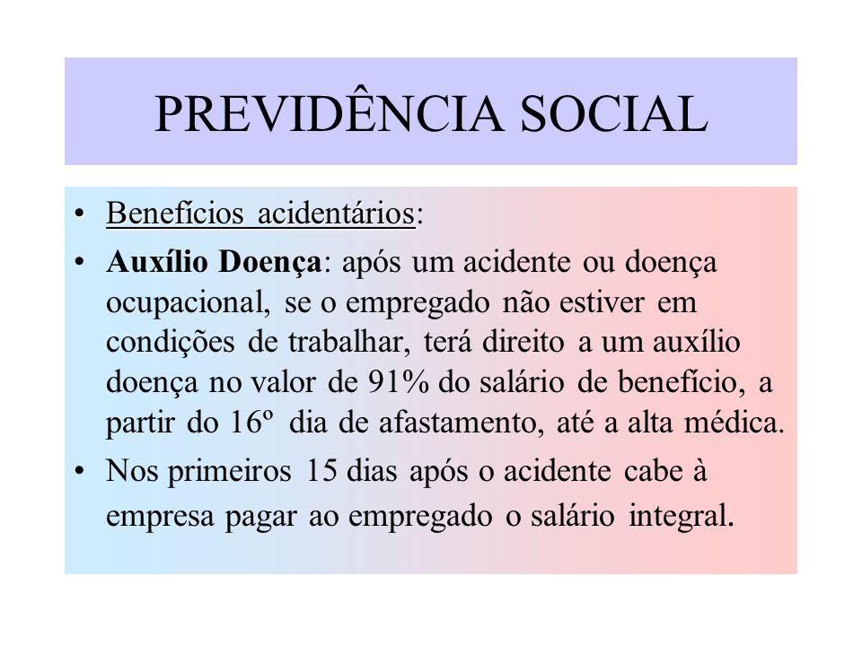 PREVIDÊNCIA SOCIAL Benefícios acidentáriosBenefícios acidentários: Auxílio Doença: após um acidente ou doença ocupacional, se o empregado não estiver