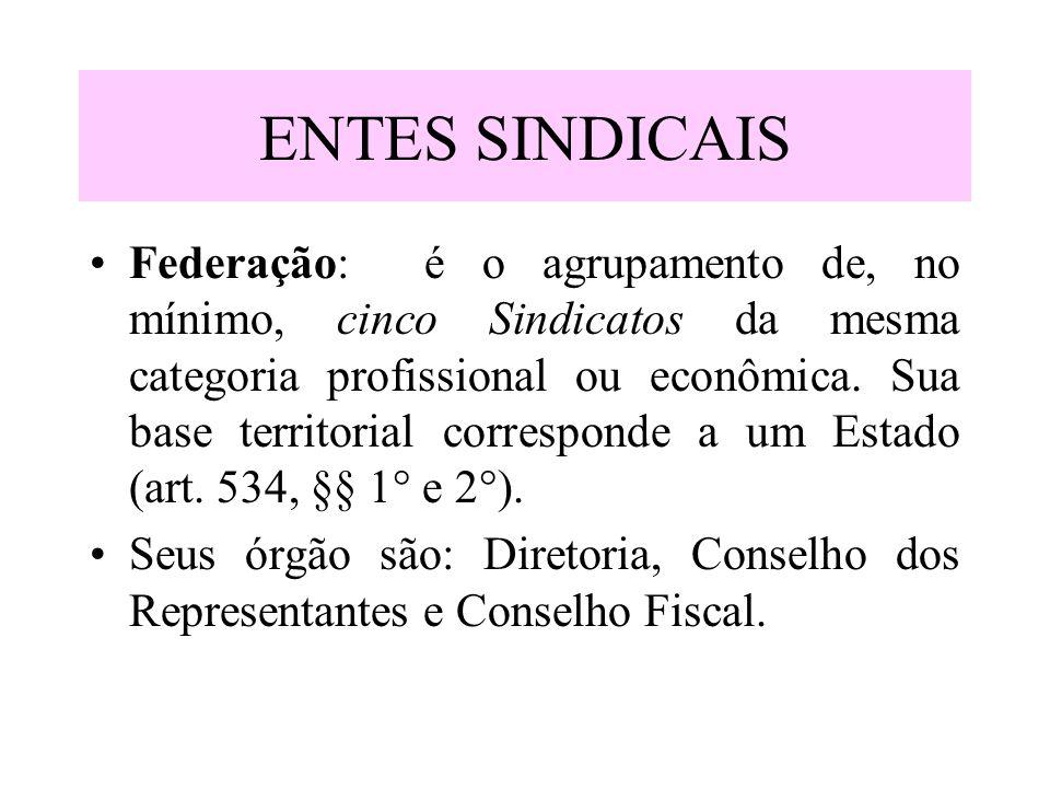 ENTES SINDICAIS Federação: é o agrupamento de, no mínimo, cinco Sindicatos da mesma categoria profissional ou econômica. Sua base territorial correspo