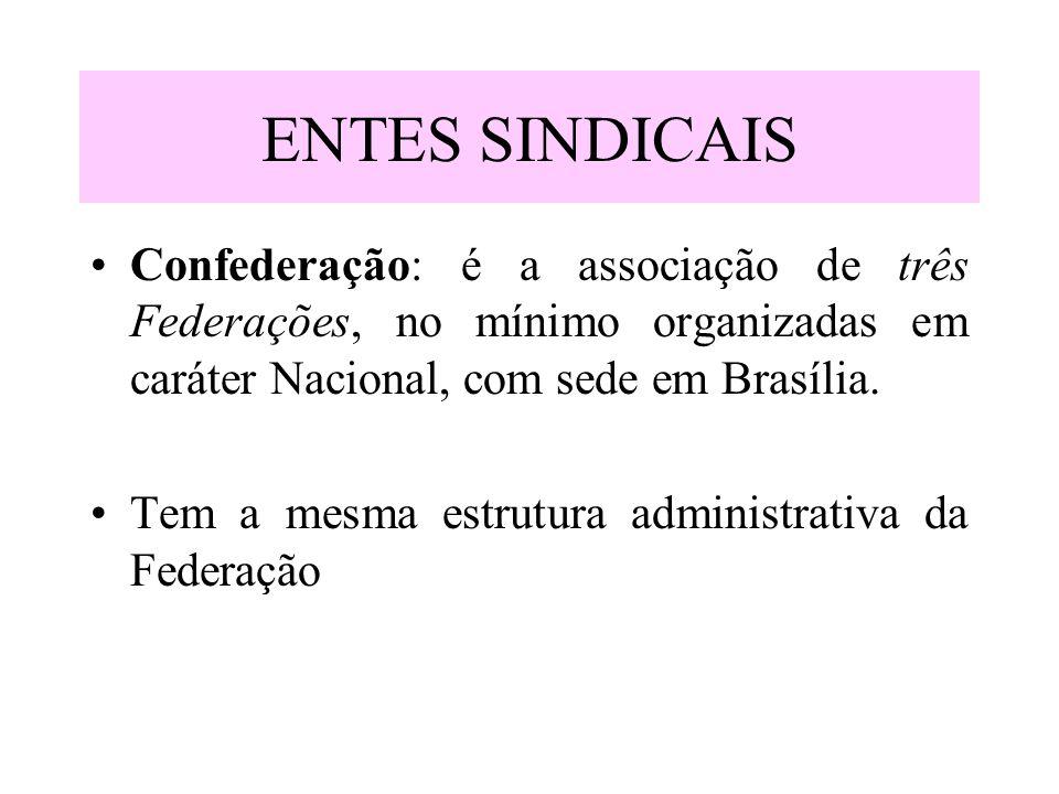 ENTES SINDICAIS Confederação: é a associação de três Federações, no mínimo organizadas em caráter Nacional, com sede em Brasília. Tem a mesma estrutur