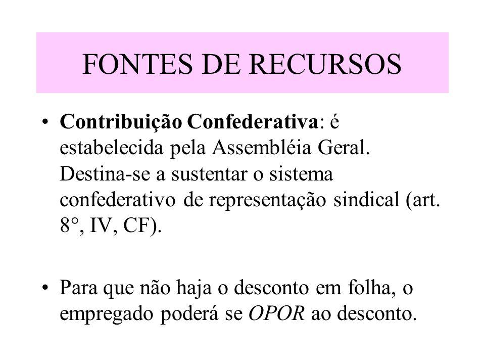 FONTES DE RECURSOS Contribuição Confederativa: é estabelecida pela Assembléia Geral. Destina-se a sustentar o sistema confederativo de representação s