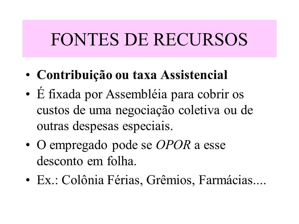 FONTES DE RECURSOS Contribuição ou taxa Assistencial É fixada por Assembléia para cobrir os custos de uma negociação coletiva ou de outras despesas es