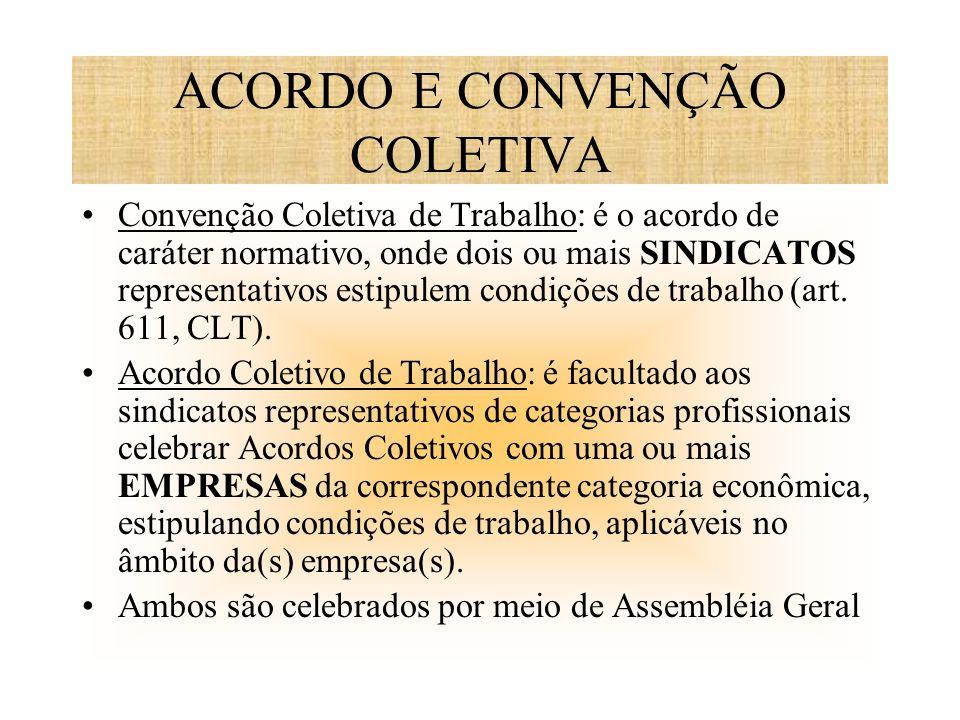 ACORDO E CONVENÇÃO COLETIVA Convenção Coletiva de Trabalho: é o acordo de caráter normativo, onde dois ou mais SINDICATOS representativos estipulem co