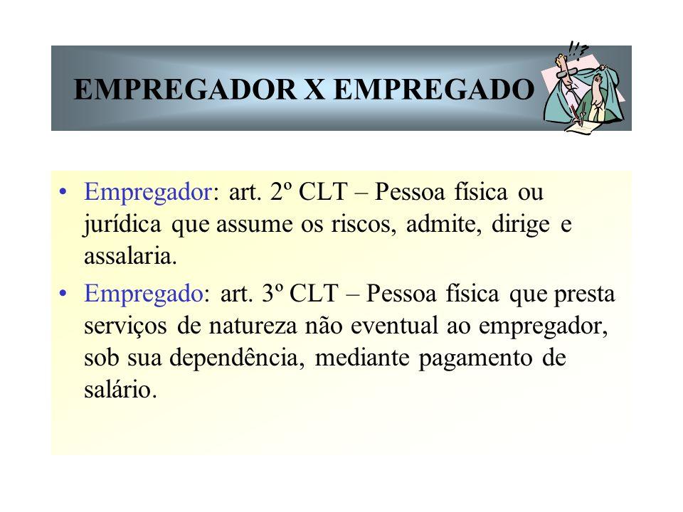 EMPREGADOR X EMPREGADO Empregador: art. 2º CLT – Pessoa física ou jurídica que assume os riscos, admite, dirige e assalaria. Empregado: art. 3º CLT –