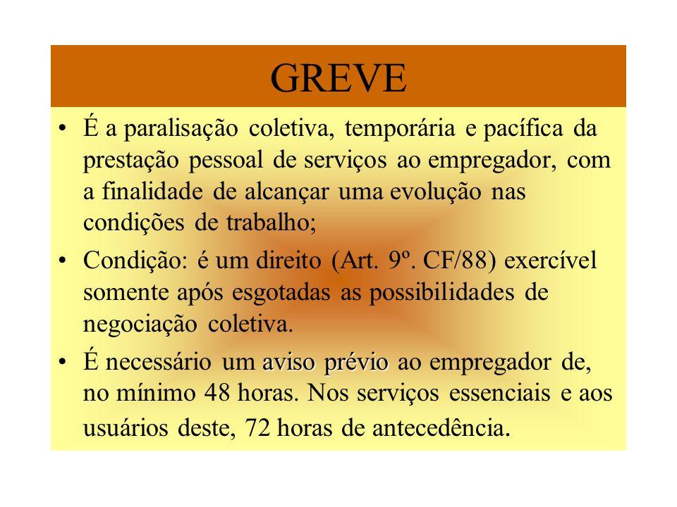 GREVE É a paralisação coletiva, temporária e pacífica da prestação pessoal de serviços ao empregador, com a finalidade de alcançar uma evolução nas co