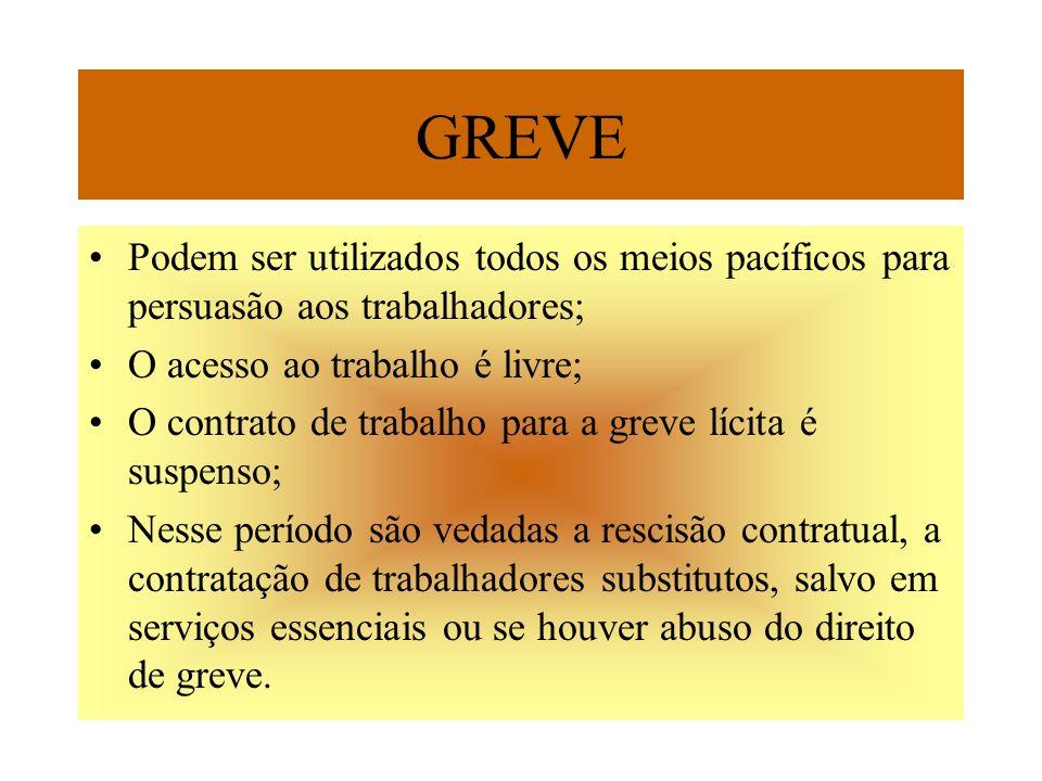 GREVE Podem ser utilizados todos os meios pacíficos para persuasão aos trabalhadores; O acesso ao trabalho é livre; O contrato de trabalho para a grev