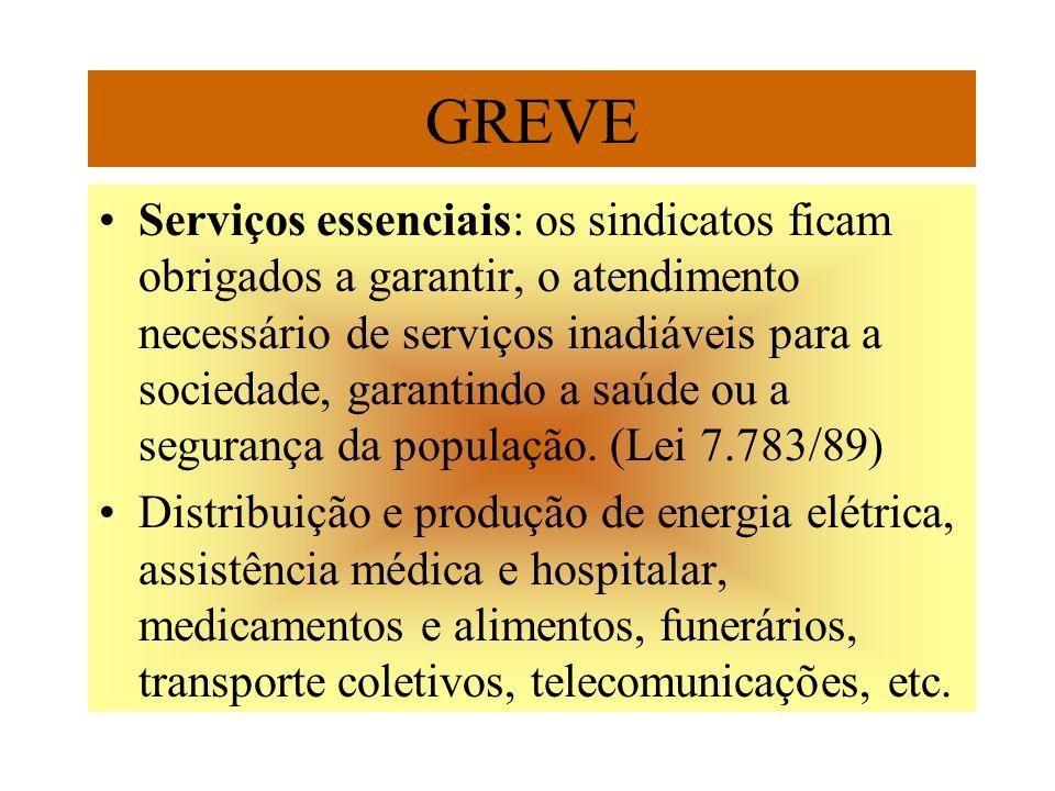 GREVE Serviços essenciais: os sindicatos ficam obrigados a garantir, o atendimento necessário de serviços inadiáveis para a sociedade, garantindo a sa