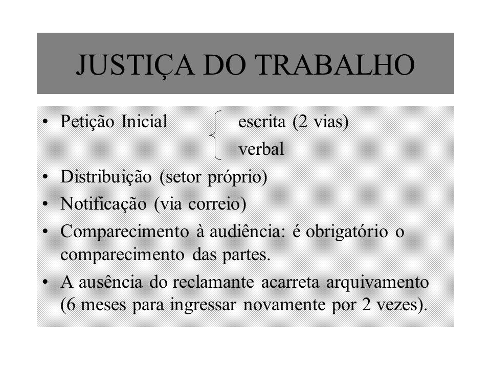 JUSTIÇA DO TRABALHO Petição Inicialescrita (2 vias) verbal Distribuição (setor próprio) Notificação (via correio) Comparecimento à audiência: é obriga
