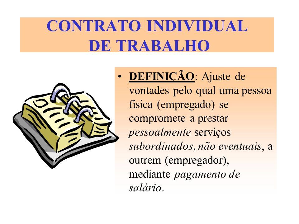 CONTRATO INDIVIDUAL DE TRABALHO DEFINIÇÃO: Ajuste de vontades pelo qual uma pessoa física (empregado) se compromete a prestar pessoalmente serviços su