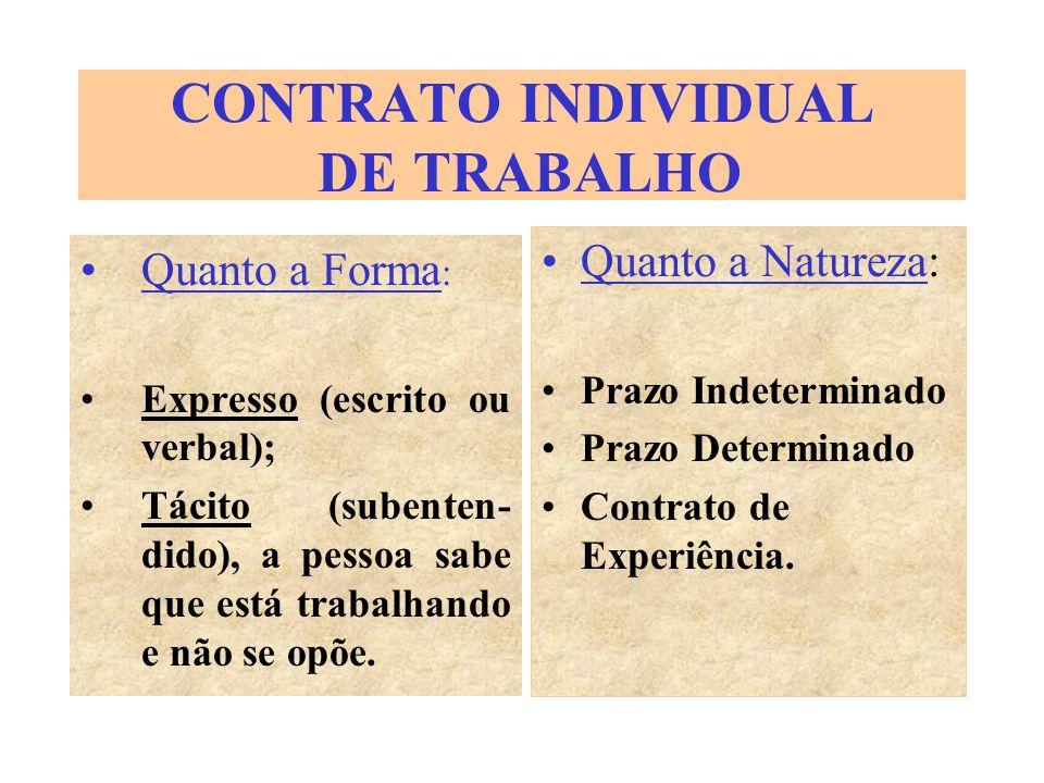 CONTRATO INDIVIDUAL DE TRABALHO Quanto a Forma : Expresso (escrito ou verbal); Tácito (subenten- dido), a pessoa sabe que está trabalhando e não se op