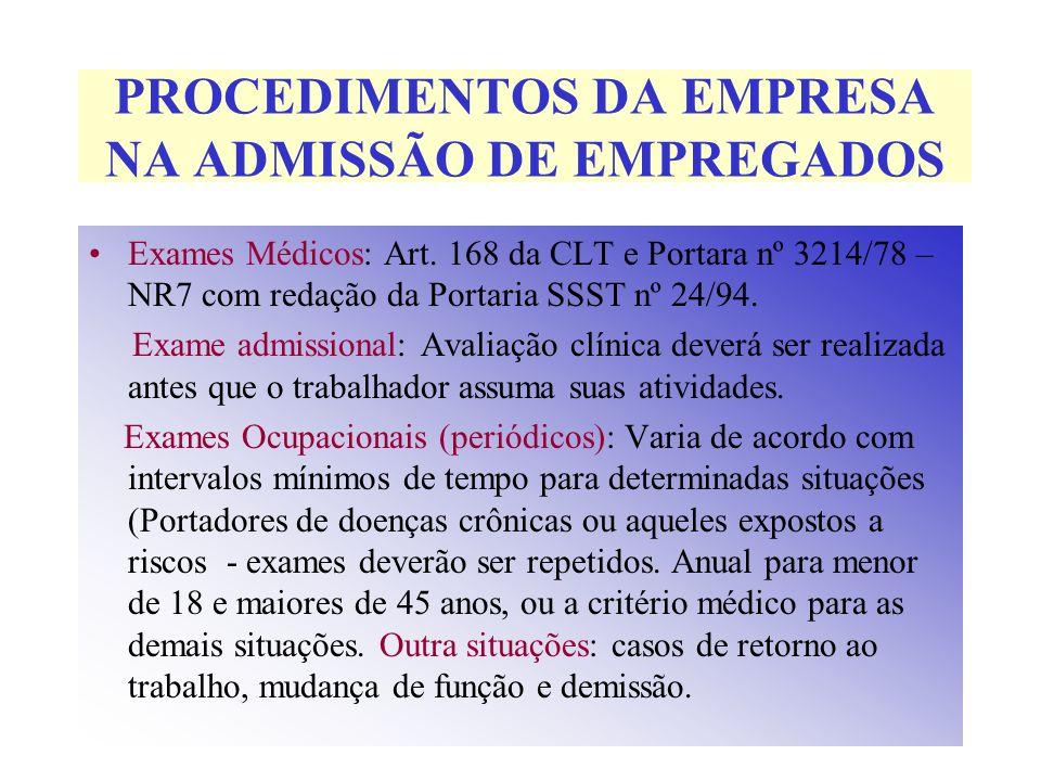 PROCEDIMENTOS DA EMPRESA NA ADMISSÃO DE EMPREGADOS Exames Médicos: Art. 168 da CLT e Portara nº 3214/78 – NR7 com redação da Portaria SSST nº 24/94. E