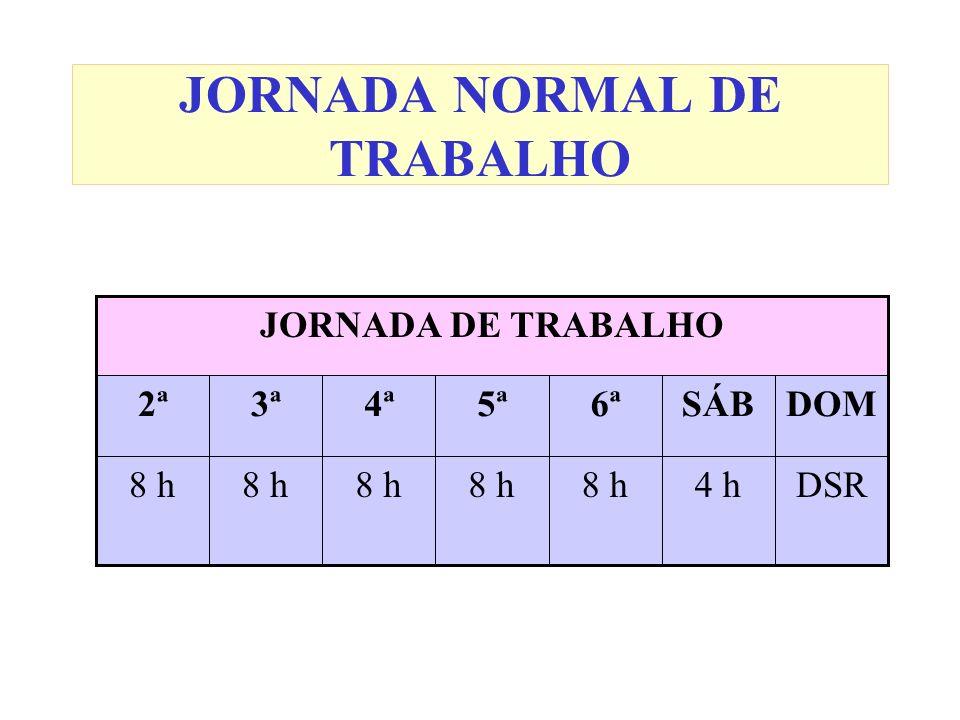 JORNADA NORMAL DE TRABALHO DOMSÁB6ª5ª4ª3ª2ª JORNADA DE TRABALHO DSR4 h8 h