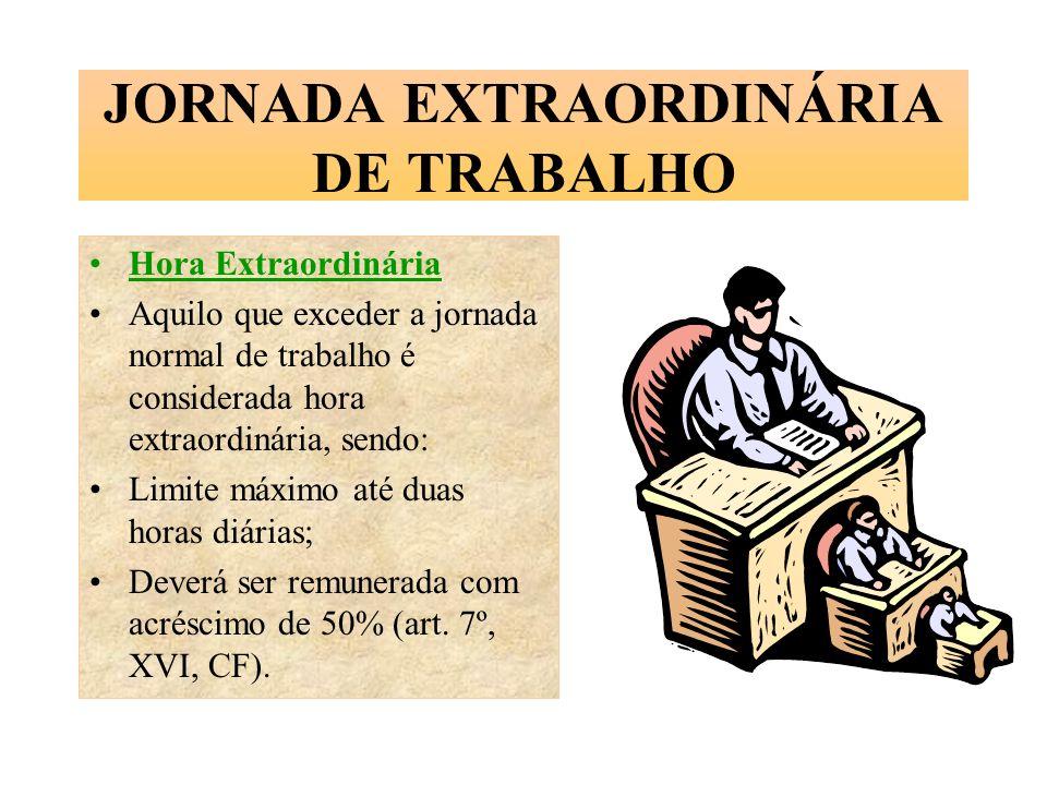 JORNADA EXTRAORDINÁRIA DE TRABALHO Hora Extraordinária Aquilo que exceder a jornada normal de trabalho é considerada hora extraordinária, sendo: Limit