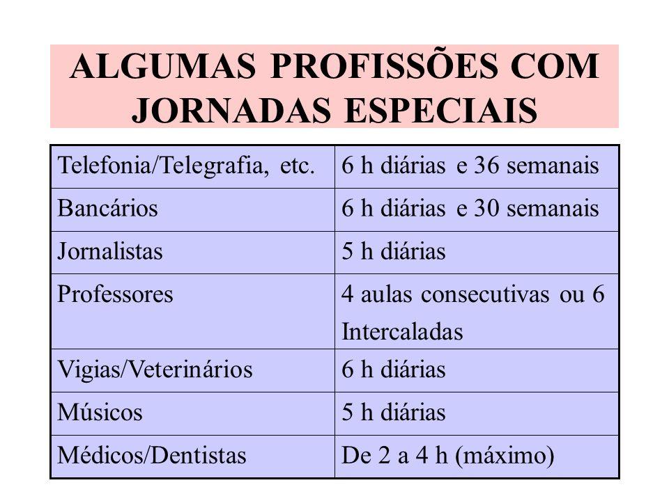 ALGUMASPROFISSÕES COM JORNADAS ESPECIAIS De 2 a 4 h (máximo)Médicos/Dentistas 5 h diáriasMúsicos 6 h diáriasVigias/Veterinários 4 aulas consecutivas o