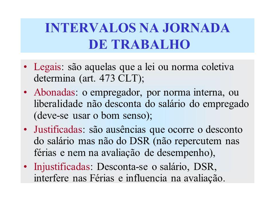 INTERVALOS NA JORNADA DE TRABALHO Legais: são aquelas que a lei ou norma coletiva determina (art. 473 CLT); Abonadas: o empregador, por norma interna,