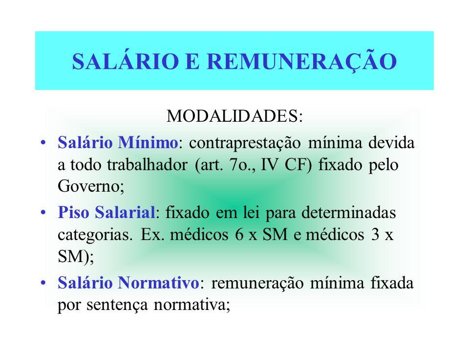 SALÁRIO E REMUNERAÇÃO MODALIDADES: Salário Mínimo: contraprestação mínima devida a todo trabalhador (art. 7o., IV CF) fixado pelo Governo; Piso Salari