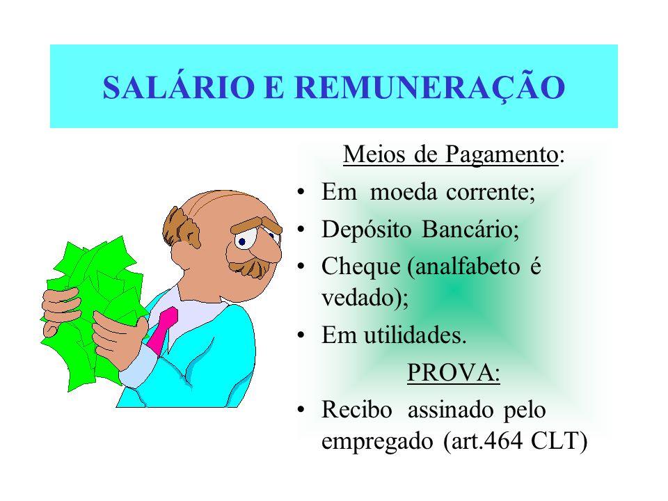SALÁRIO E REMUNERAÇÃO Meios de Pagamento: Em moeda corrente; Depósito Bancário; Cheque (analfabeto é vedado); Em utilidades. PROVA: Recibo assinado pe