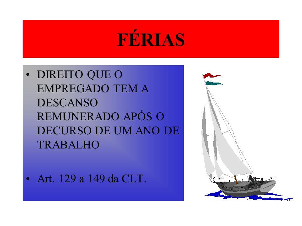 FÉRIAS DIREITO QUE O EMPREGADO TEM A DESCANSO REMUNERADO APÓS O DECURSO DE UM ANO DE TRABALHO Art. 129 a 149 da CLT.