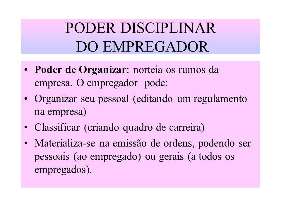 PODER DISCIPLINAR DO EMPREGADOR Poder de Organizar: norteia os rumos da empresa. O empregador pode: Organizar seu pessoal (editando um regulamento na