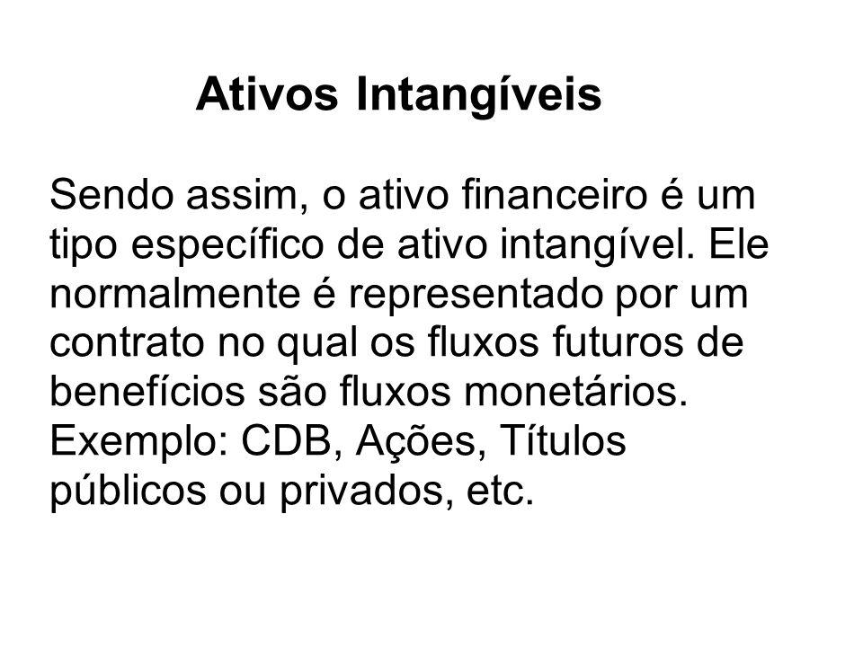 Ativos Intangíveis Sendo assim, o ativo financeiro é um tipo específico de ativo intangível. Ele normalmente é representado por um contrato no qual os