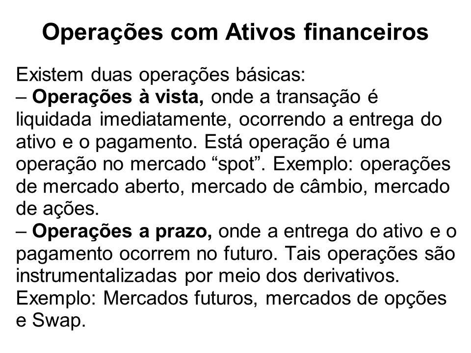 Operações com Ativos financeiros Existem duas operações básicas: – Operações à vista, onde a transação é liquidada imediatamente, ocorrendo a entrega