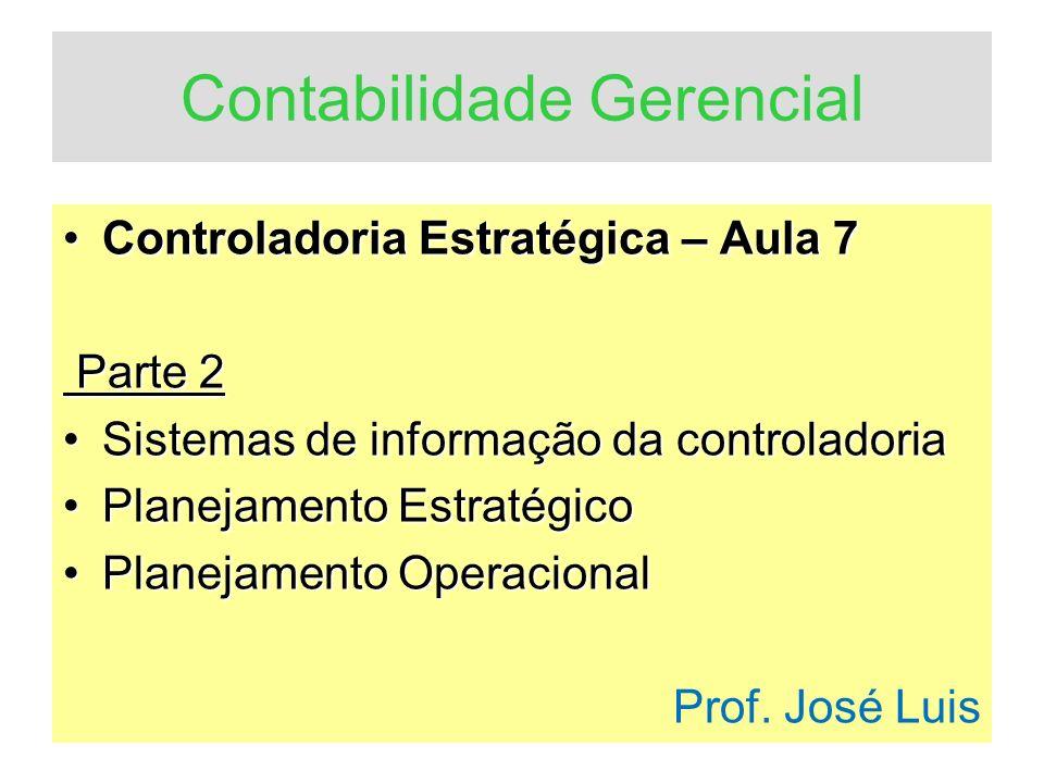 Contabilidade Gerencial Controladoria Estratégica – Aula 7Controladoria Estratégica – Aula 7 Parte 2 Parte 2 Sistemas de informação da controladoriaSi