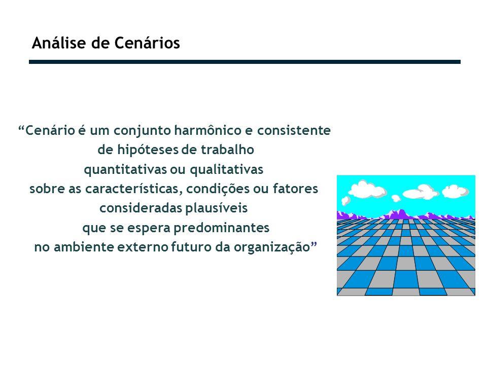 Análise de Cenários Cenário é um conjunto harmônico e consistente de hipóteses de trabalho quantitativas ou qualitativas sobre as características, con