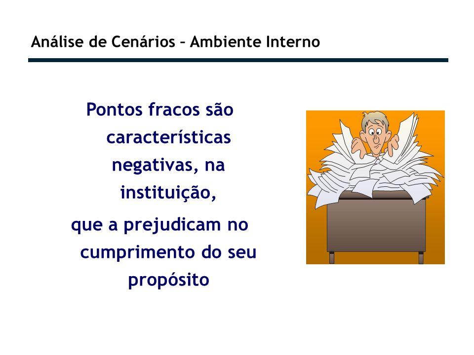 Análise de Cenários – Ambiente Interno Pontos fracos são características negativas, na instituição, que a prejudicam no cumprimento do seu propósito