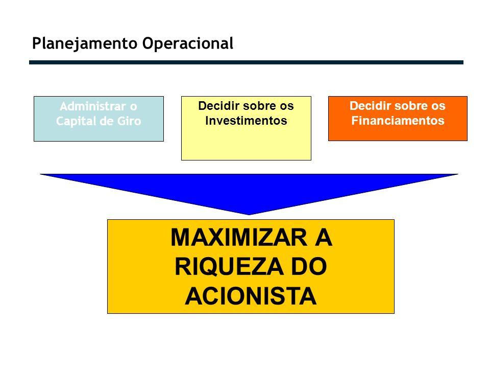 Planejamento Operacional Administrar o Capital de Giro Decidir sobre os Investimentos Decidir sobre os Financiamentos MAXIMIZAR A RIQUEZA DO ACIONISTA