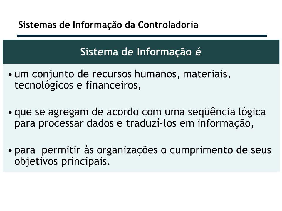 Sistemas de Informação da Controladoria Sistema de Informação é um conjunto de recursos humanos, materiais, tecnológicos e financeiros, que se agregam de acordo com uma seqüência lógica para processar dados e traduzí-los em informação, para permitir às organizações o cumprimento de seus objetivos principais.