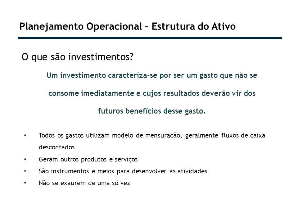Planejamento Operacional – Estrutura do Ativo O que são investimentos? Um investimento caracteriza-se por ser um gasto que não se consome imediatament