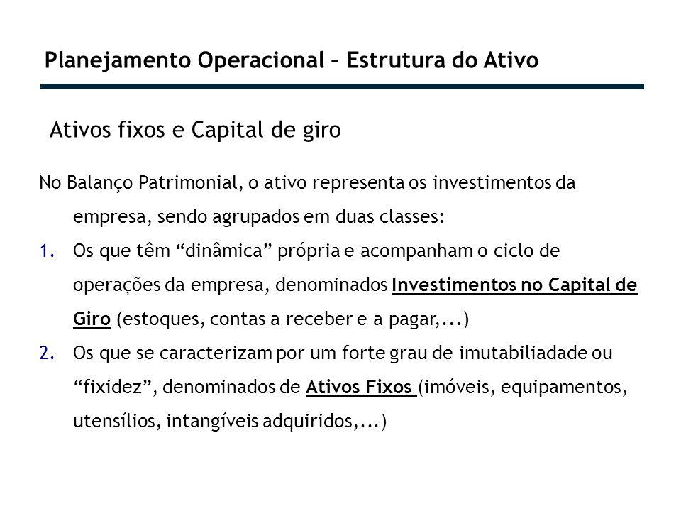 Planejamento Operacional – Estrutura do Ativo Ativos fixos e Capital de giro No Balanço Patrimonial, o ativo representa os investimentos da empresa, s