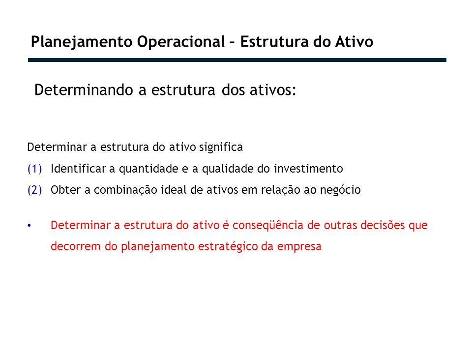 Planejamento Operacional – Estrutura do Ativo Determinando a estrutura dos ativos: Determinar a estrutura do ativo significa (1)Identificar a quantida