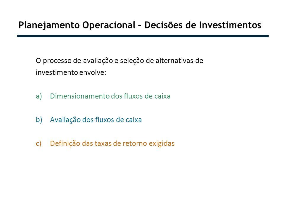 Planejamento Operacional – Decisões de Investimentos O processo de avaliação e seleção de alternativas de investimento envolve: a)Dimensionamento dos fluxos de caixa b)Avaliação dos fluxos de caixa c)Definição das taxas de retorno exigidas