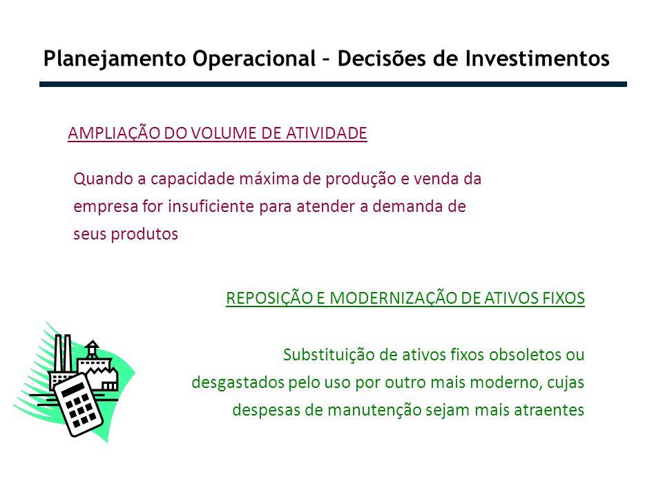 Planejamento Operacional – Decisões de Investimentos Quando a capacidade máxima de produção e venda da empresa for insuficiente para atender a demanda