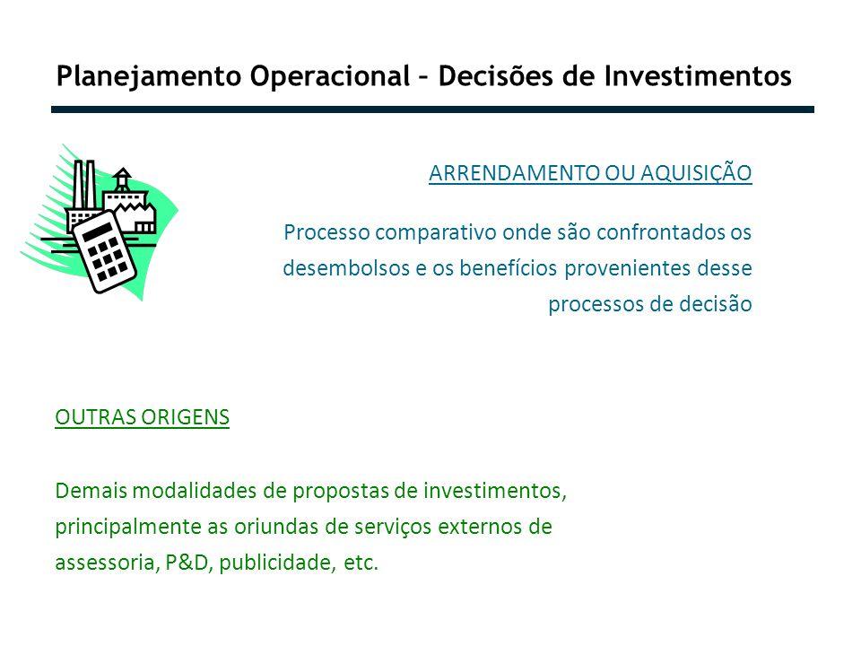 Planejamento Operacional – Decisões de Investimentos Processo comparativo onde são confrontados os desembolsos e os benefícios provenientes desse processos de decisão ARRENDAMENTO OU AQUISIÇÃO Demais modalidades de propostas de investimentos, principalmente as oriundas de serviços externos de assessoria, P&D, publicidade, etc.