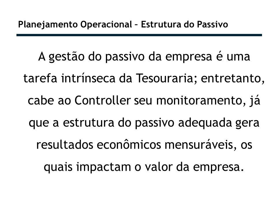Planejamento Operacional – Estrutura do Passivo A gestão do passivo da empresa é uma tarefa intrínseca da Tesouraria; entretanto, cabe ao Controller s