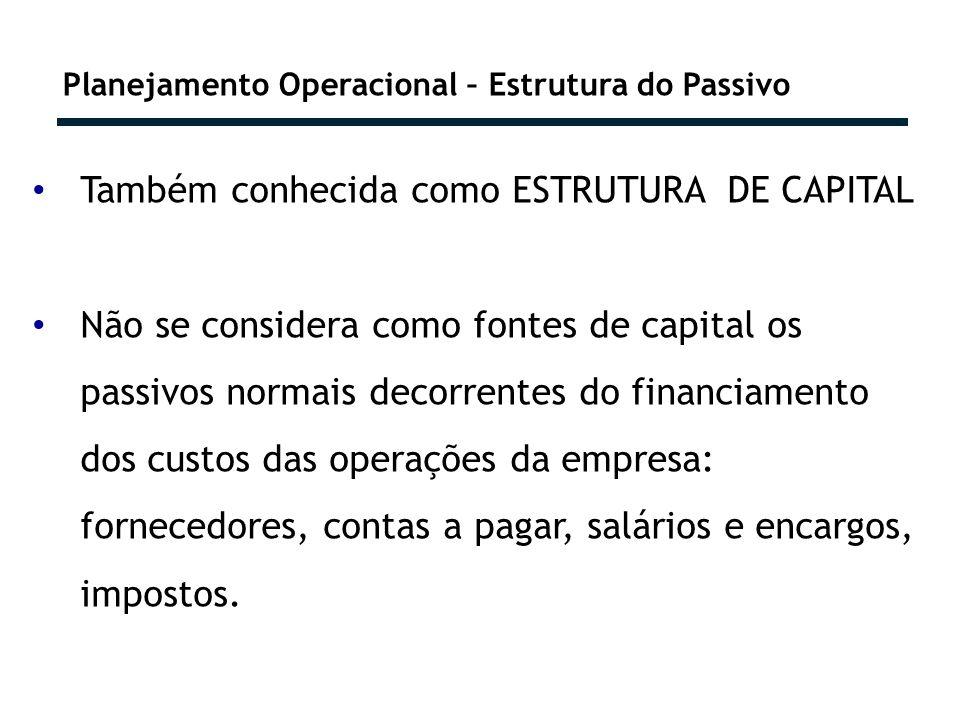 Planejamento Operacional – Estrutura do Passivo Também conhecida como ESTRUTURA DE CAPITAL Não se considera como fontes de capital os passivos normais decorrentes do financiamento dos custos das operações da empresa: fornecedores, contas a pagar, salários e encargos, impostos.