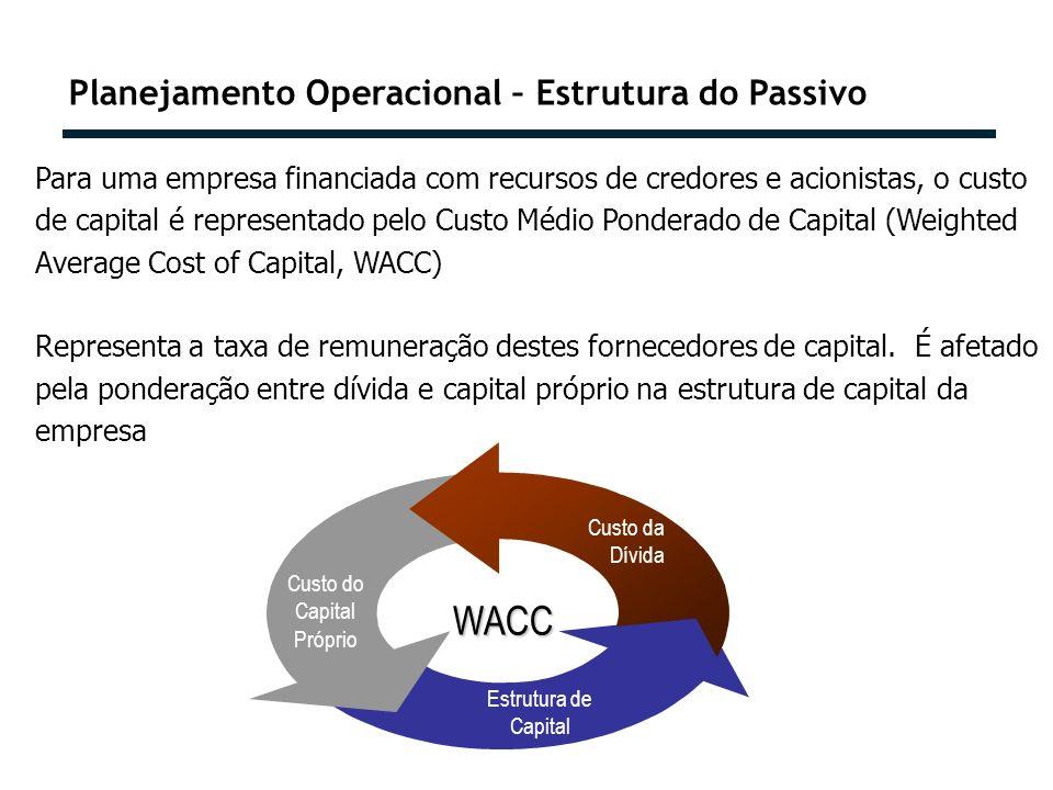 Para uma empresa financiada com recursos de credores e acionistas, o custo de capital é representado pelo Custo Médio Ponderado de Capital (Weighted Average Cost of Capital, WACC) Representa a taxa de remuneração destes fornecedores de capital.