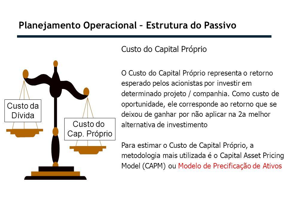 Custo da Dívida Custo do Cap. Próprio Custo do Capital Próprio O Custo do Capital Próprio representa o retorno esperado pelos acionistas por investir