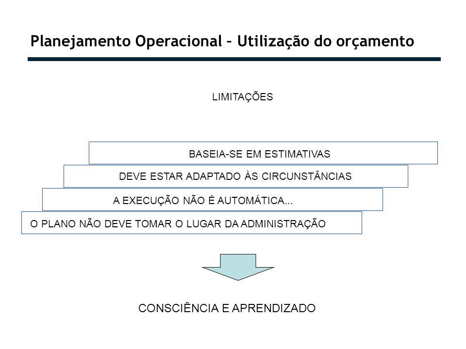 Planejamento Operacional – Utilização do orçamento LIMITAÇÕES DEVE ESTAR ADAPTADO ÀS CIRCUNSTÂNCIAS BASEIA-SE EM ESTIMATIVAS A EXECUÇÃO NÃO É AUTOMÁTI