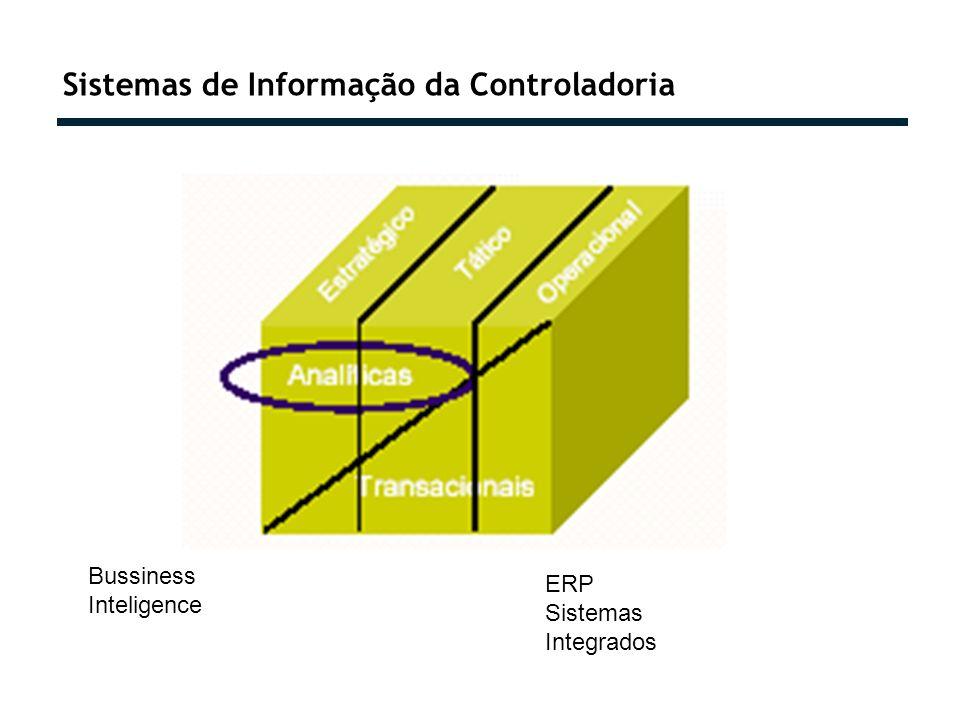 Sistemas de Informação da Controladoria Bussiness Inteligence ERP Sistemas Integrados