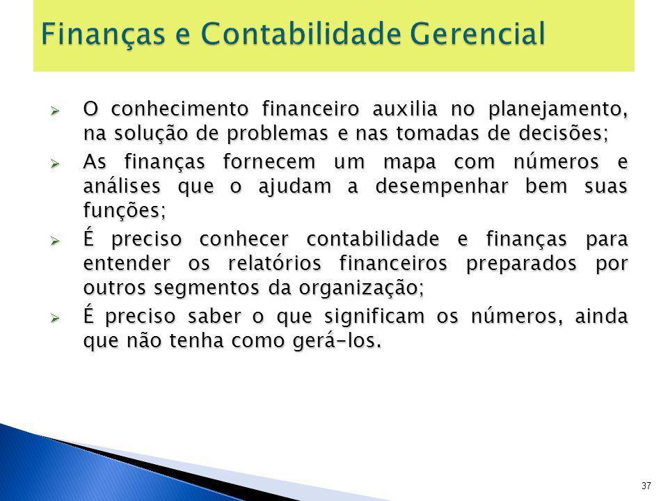 O conhecimento financeiro auxilia no planejamento, na solução de problemas e nas tomadas de decisões; O conhecimento financeiro auxilia no planejament