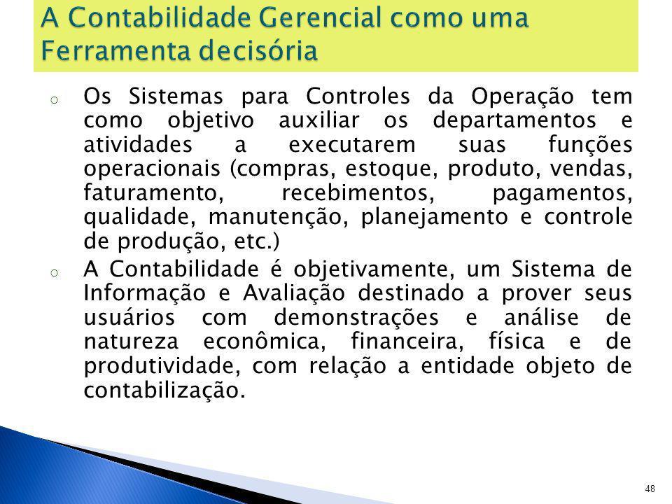 o Os Sistemas para Controles da Operação tem como objetivo auxiliar os departamentos e atividades a executarem suas funções operacionais (compras, est