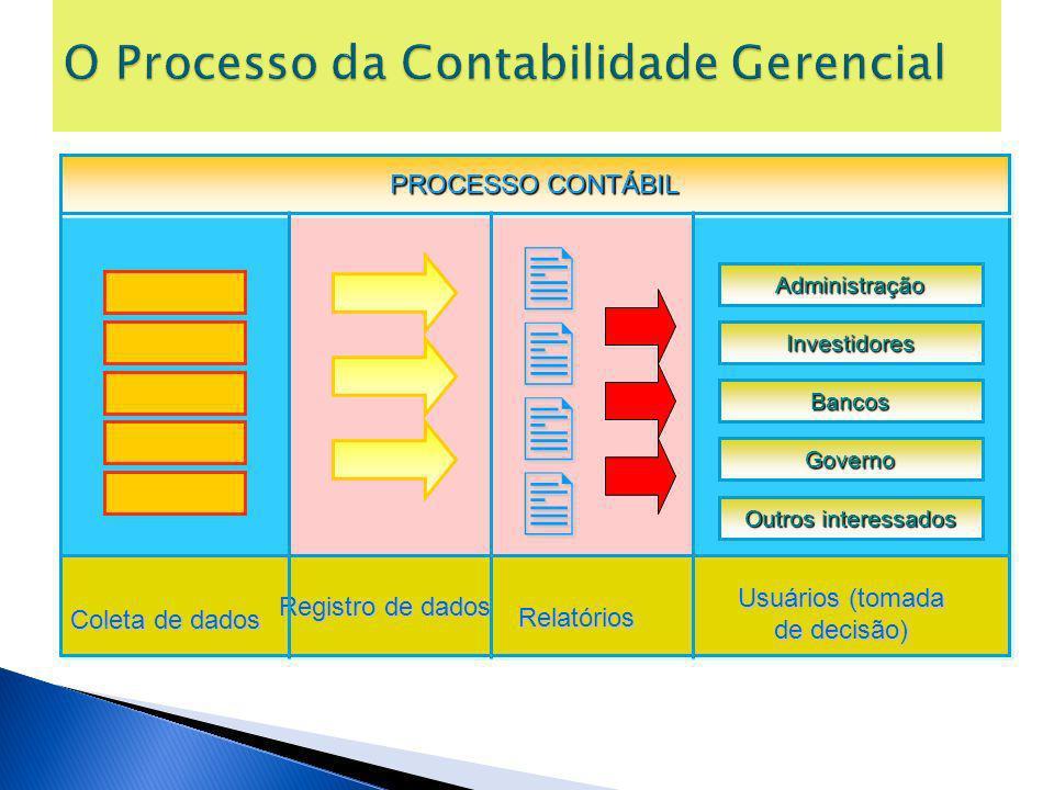 Descrição do processo: Descrição do processo: A ampliação do leque dos usuários potenciais da Contabilidade Gerencial, decorre da necessidade de uma empresa evidenciar suas realizações para a sociedade em totalidade.