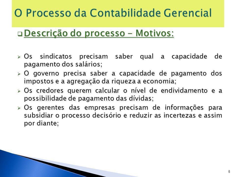 Descrição do processo - Motivos: Descrição do processo - Motivos: Os sindicatos precisam saber qual a capacidade de pagamento dos salários; Os sindica