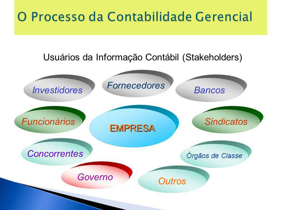 CONSIDERAÇÕES FINAIS: Para que um Sistema de Informação Contábil seja eficiente dentro de uma empresa, é preciso ter apoio da Alta Administração da Cia.